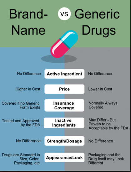 generic drug maker